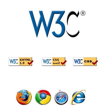 Accesibilidad web AA y su importancia